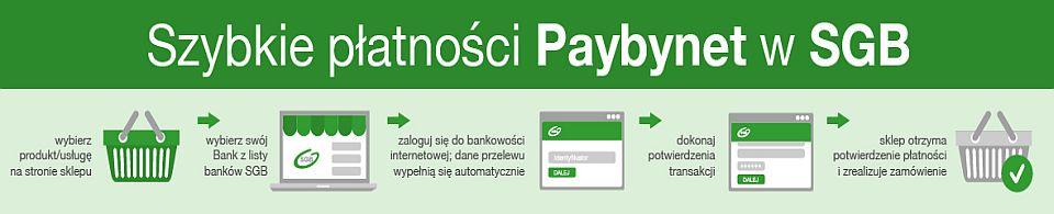 Paybynet.jpg
